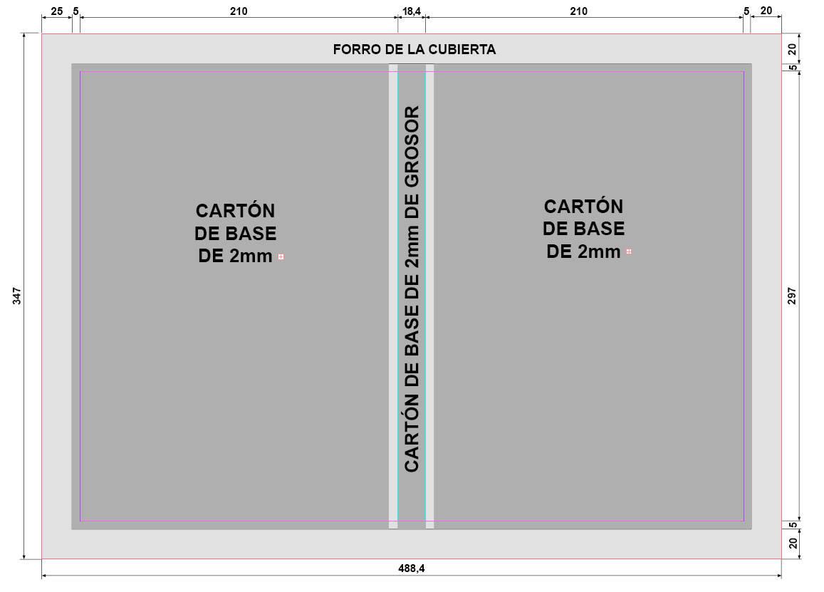 Consejos para imprimir tu libro: el tamaño de la portada
