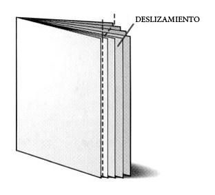 Deslizamiento de los dípticos que componen un cuadernillo