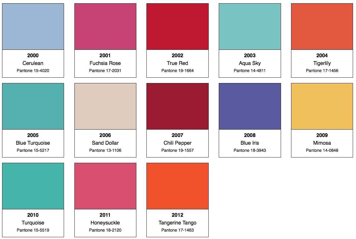 Y Pantone inventó el color...