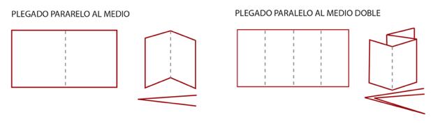 Tipos de plegado que realizamos en La Imprenta CG