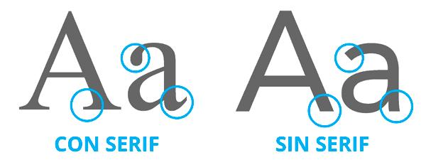diferencias entre tipografias con serif y sin serif