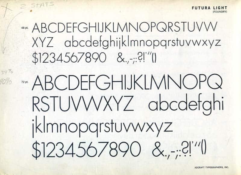 Futura tipografía