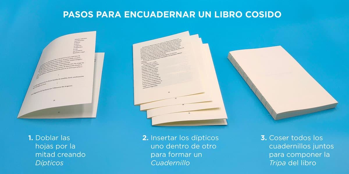 Pasos para encuadernar un libro cosido